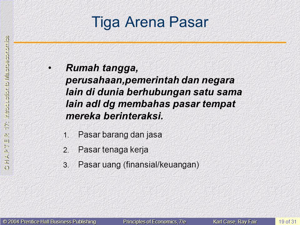 Tiga Arena Pasar