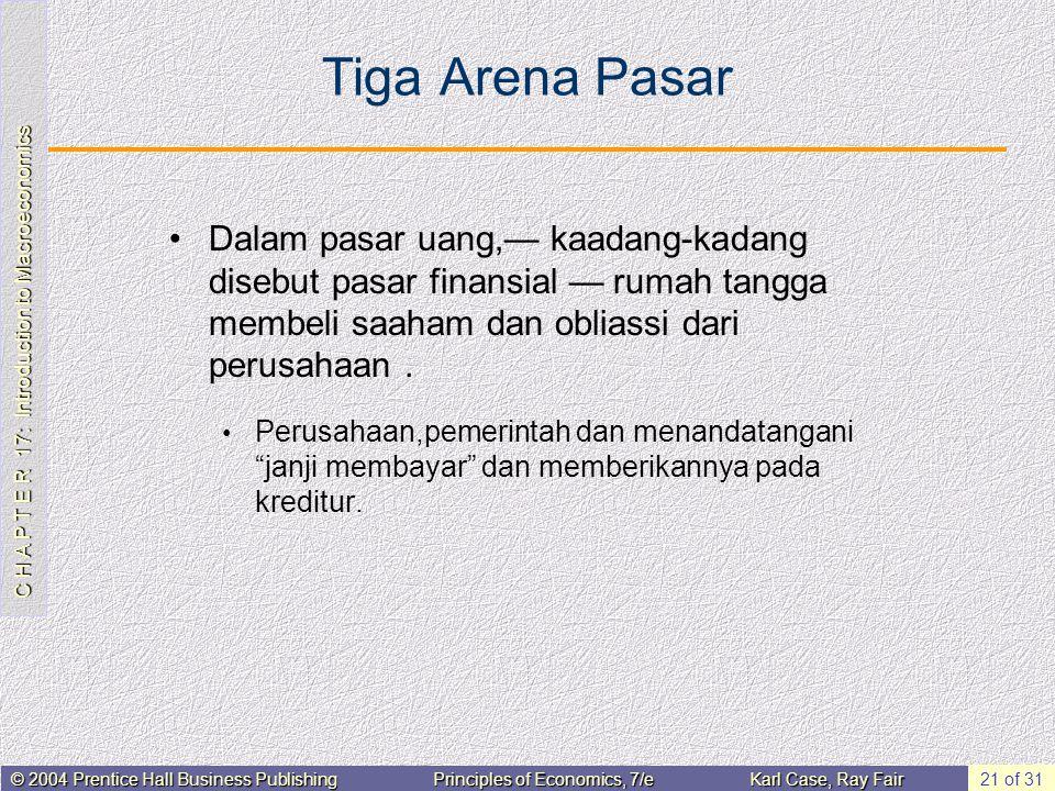 Tiga Arena Pasar Dalam pasar uang,— kaadang-kadang disebut pasar finansial — rumah tangga membeli saaham dan obliassi dari perusahaan .