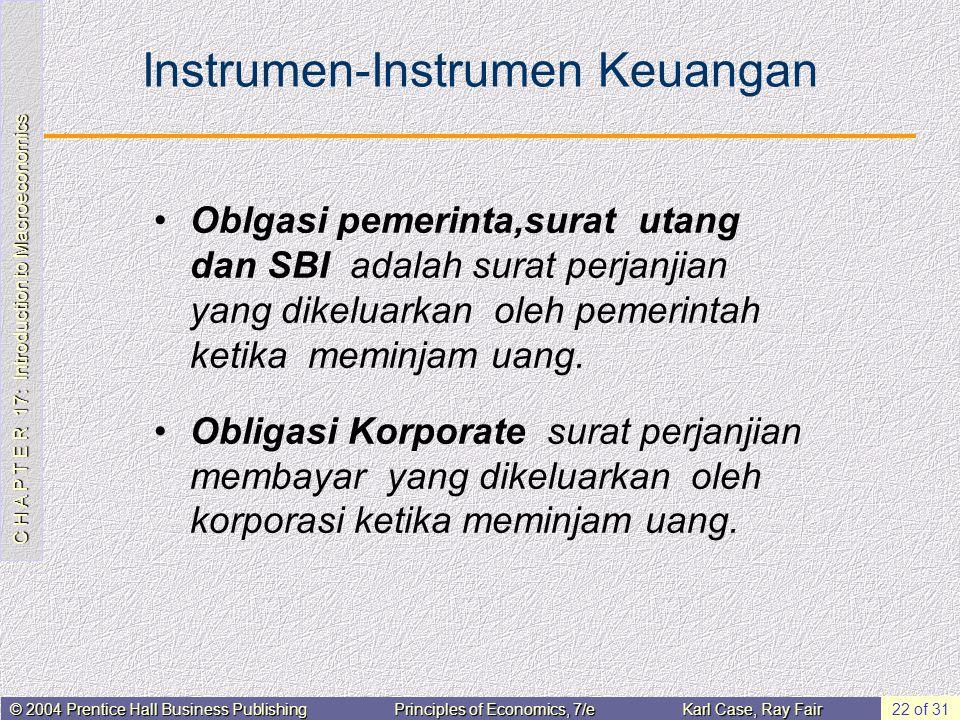Instrumen-Instrumen Keuangan