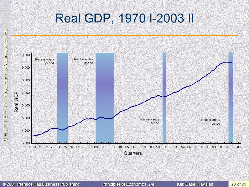 Real GDP, 1970 I-2003 II