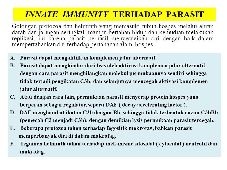 INNATE IMMUNITY TERHADAP PARASIT