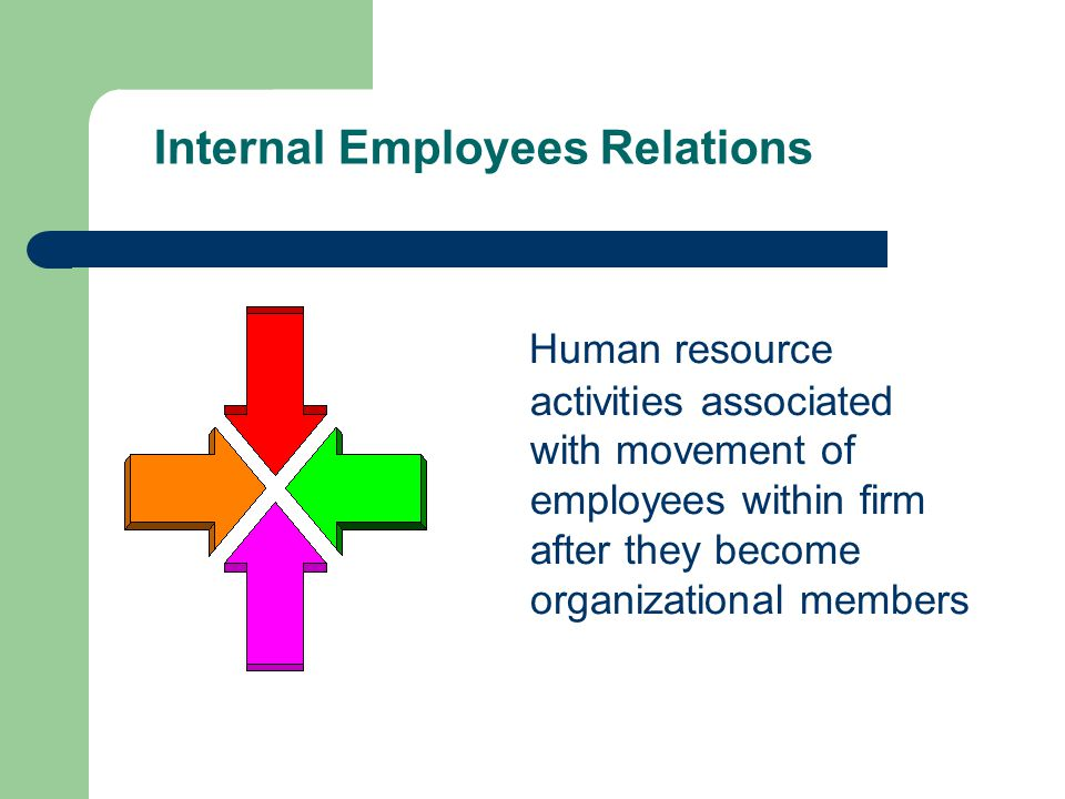 Internal Employees Relations