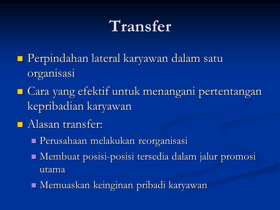 Transfer Perpindahan lateral karyawan dalam satu organisasi