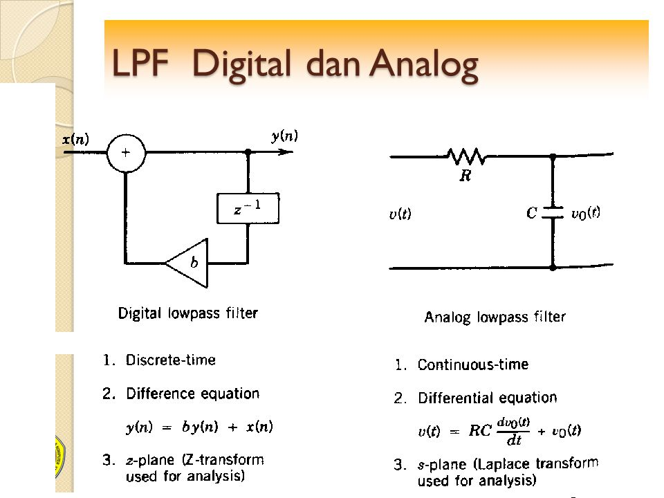 LPF Digital dan Analog