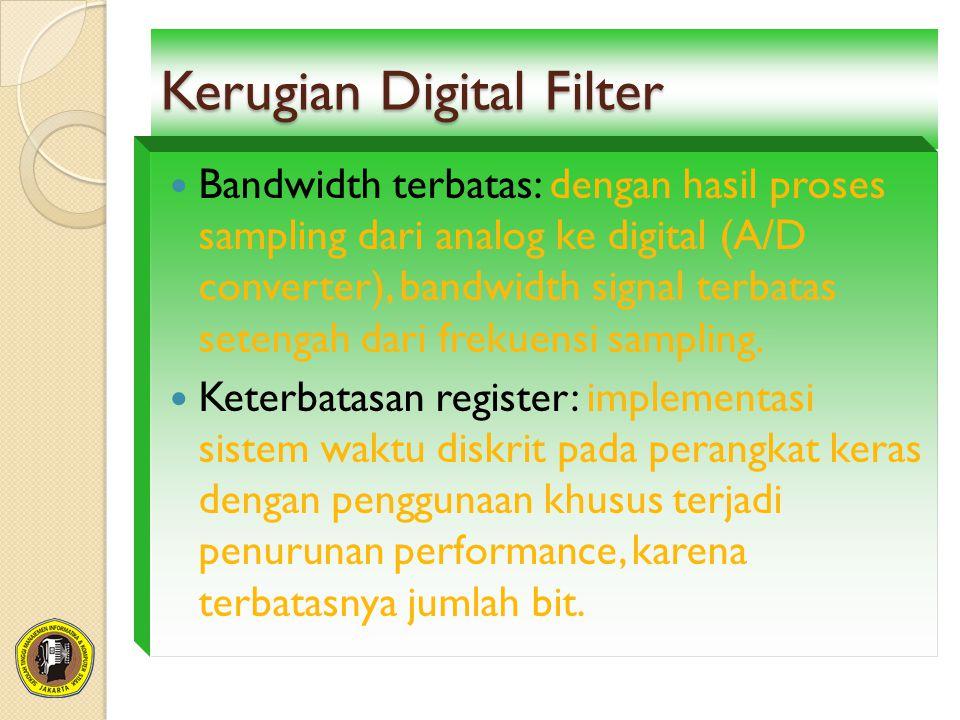 Kerugian Digital Filter