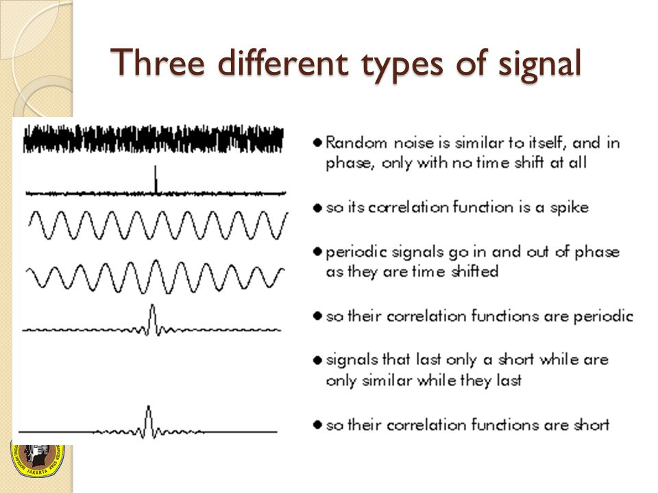 Three different types of signal
