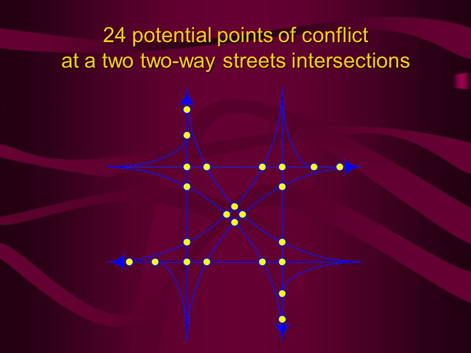24 potential points of conflict at a two two-way streets intersections