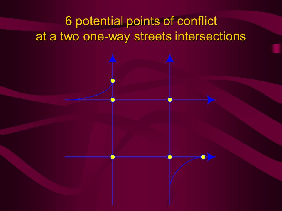 6 potential points of conflict at a two one-way streets intersections
