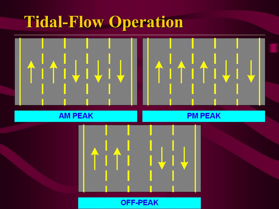 Tidal-Flow Operation