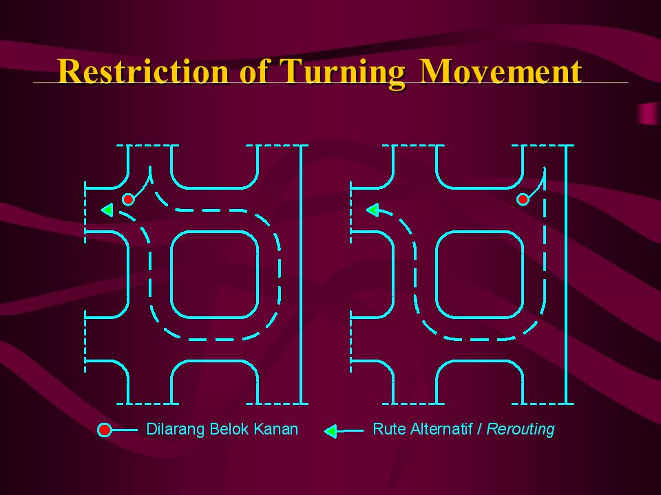 Restriction of Turning Movement