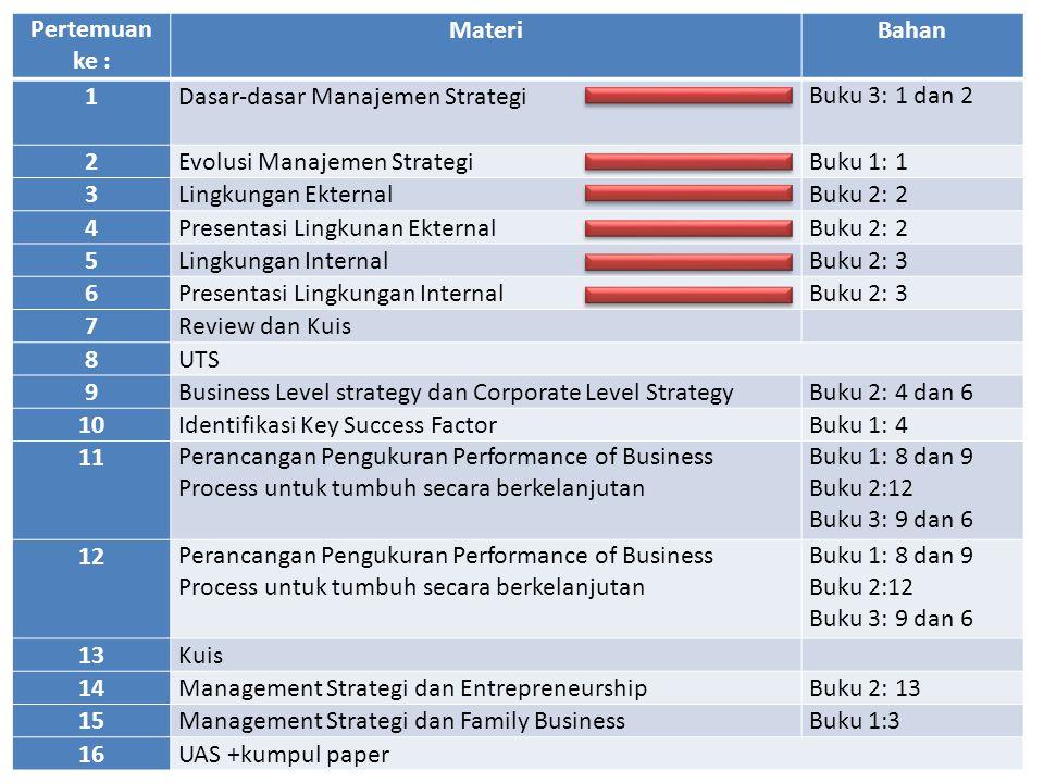 Pertemuan ke : Materi. Bahan. 1. Dasar-dasar Manajemen Strategi. Buku 3: 1 dan 2. 2. Evolusi Manajemen Strategi.