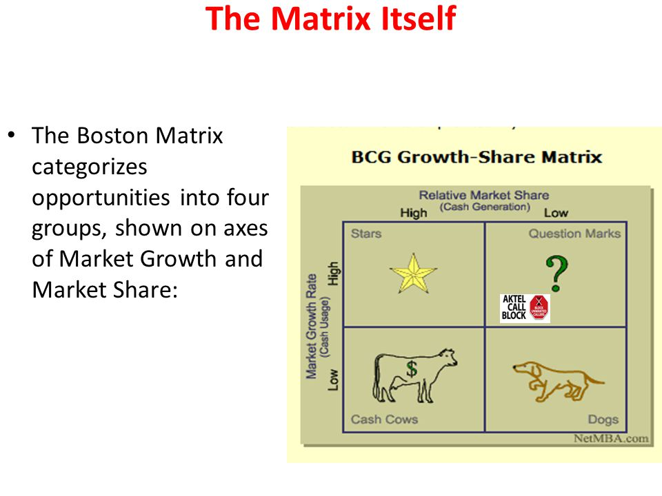 The Matrix Itself The Boston Matrix categorizes opportunities into four groups, shown on axes of Market Growth and Market Share: