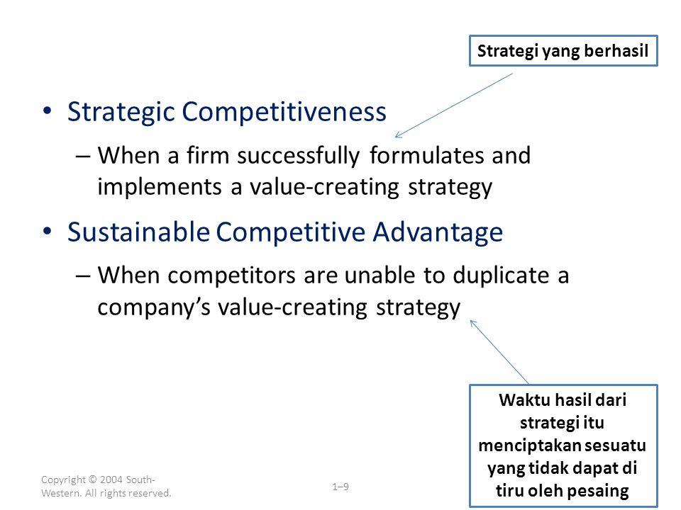 Strategi yang berhasil
