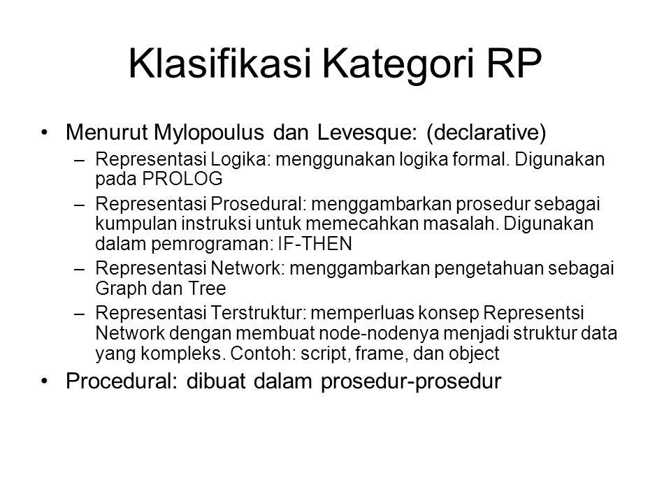 Klasifikasi Kategori RP