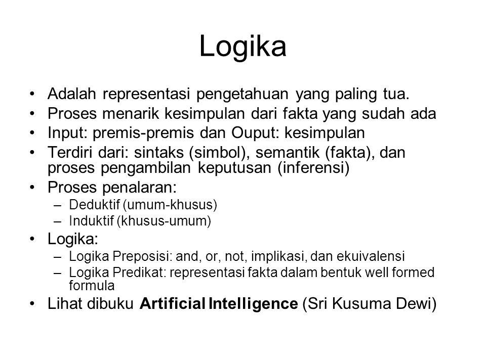 Logika Adalah representasi pengetahuan yang paling tua.