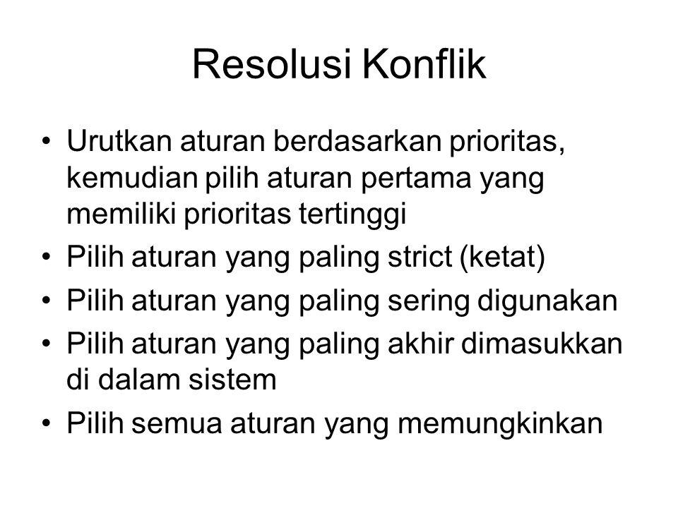Resolusi Konflik Urutkan aturan berdasarkan prioritas, kemudian pilih aturan pertama yang memiliki prioritas tertinggi.