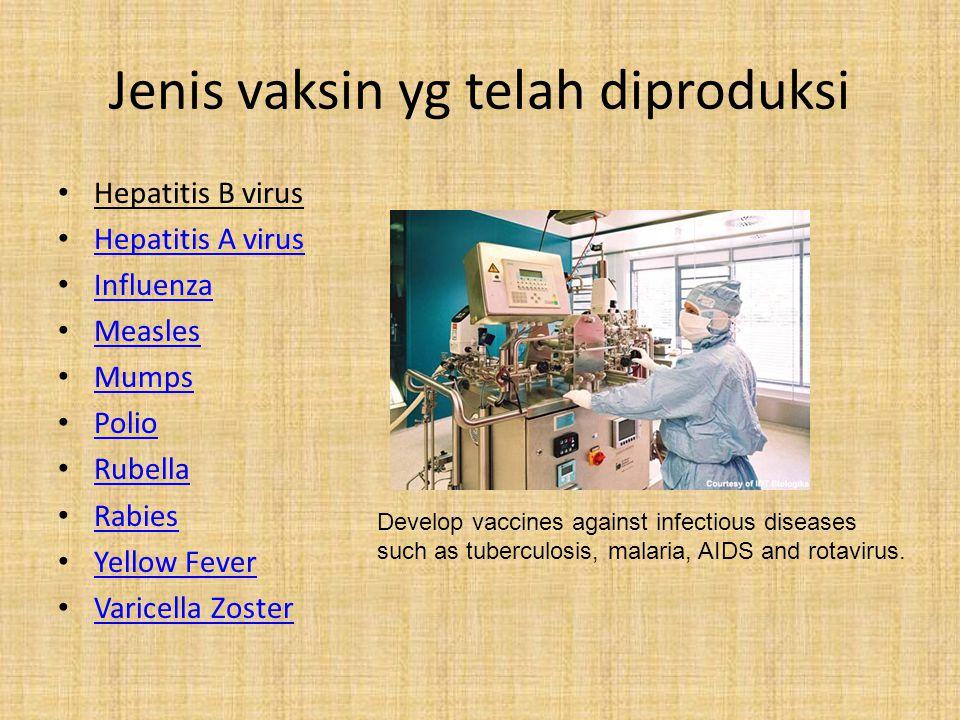 Jenis vaksin yg telah diproduksi