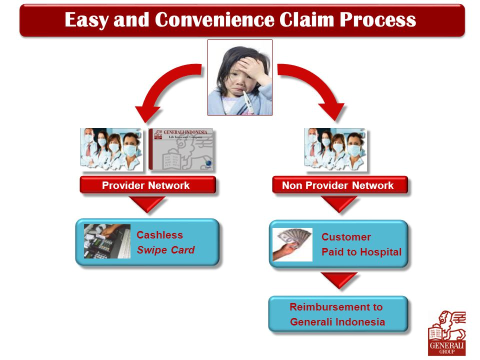 Easy and Convenience Claim Process