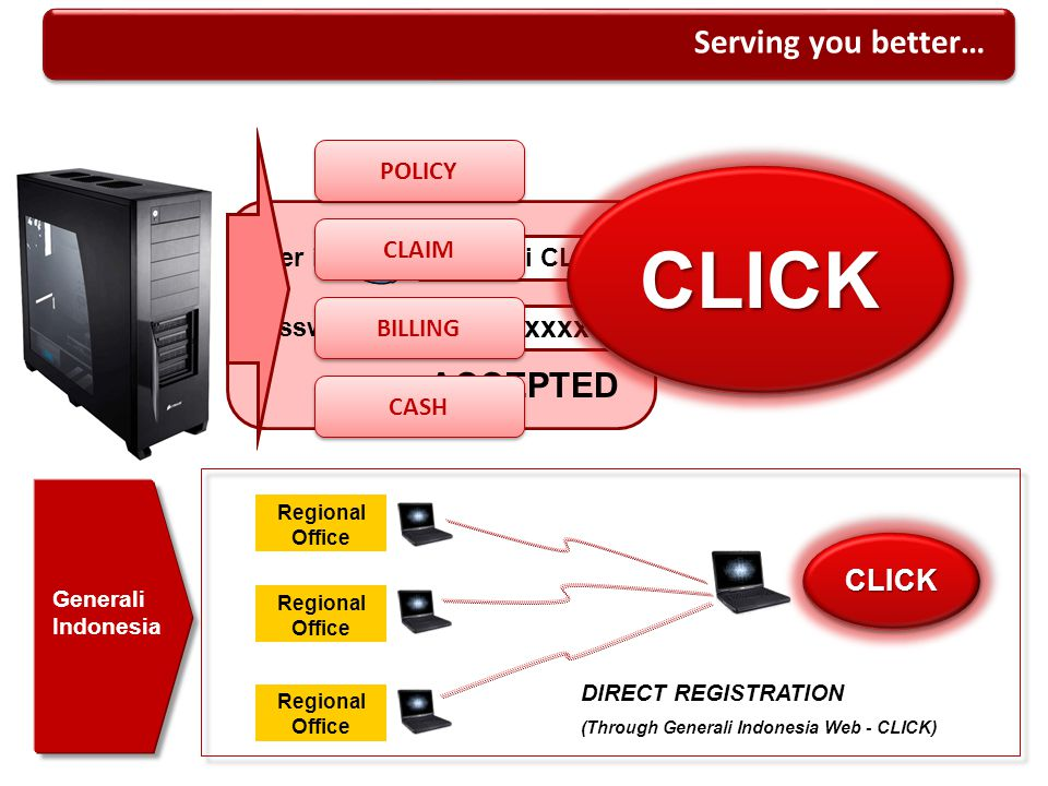 CLICK Serving you better… ACCEPTED xxxxxxxx CLICK POLICY CLAIM User id