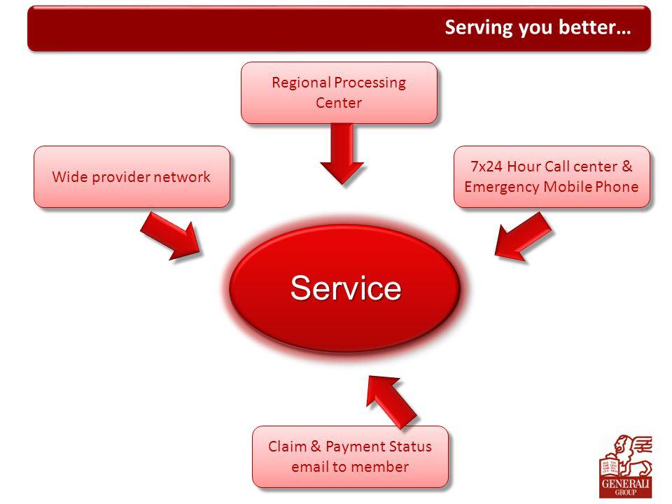 Service Serving you better… Regional Processing Center