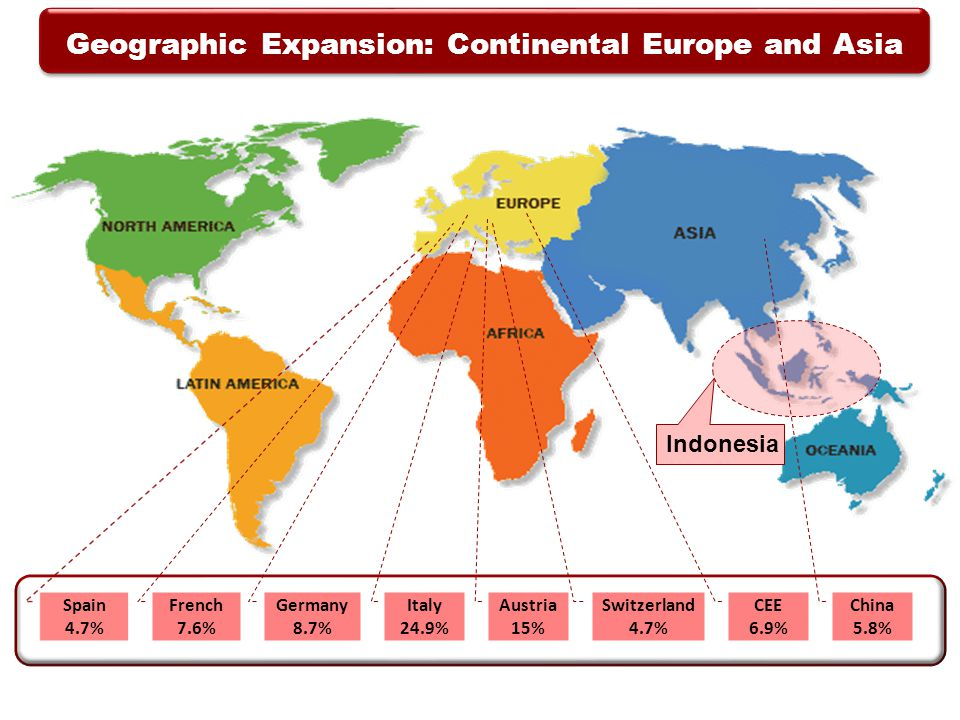 Geographic Expansion: Continental Europe and Asia