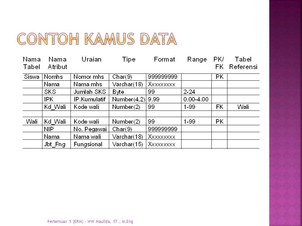 Contoh kamus data Pertemuan 5 (ERM) - WW Maulida, ST., M.Eng