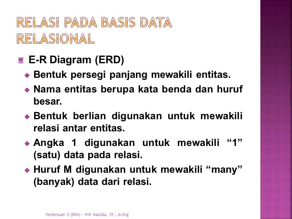 Relasi pada basis data relasional