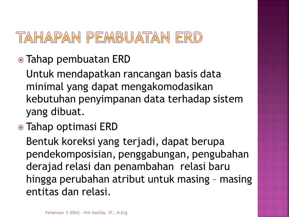 Tahapan pembuatan erd Tahap pembuatan ERD