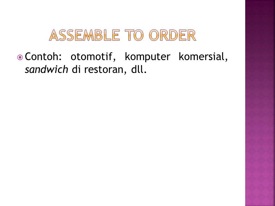 Assemble to order Contoh: otomotif, komputer komersial, sandwich di restoran, dll.