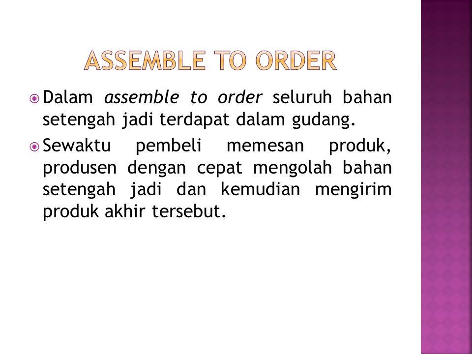 Assemble to order Dalam assemble to order seluruh bahan setengah jadi terdapat dalam gudang.