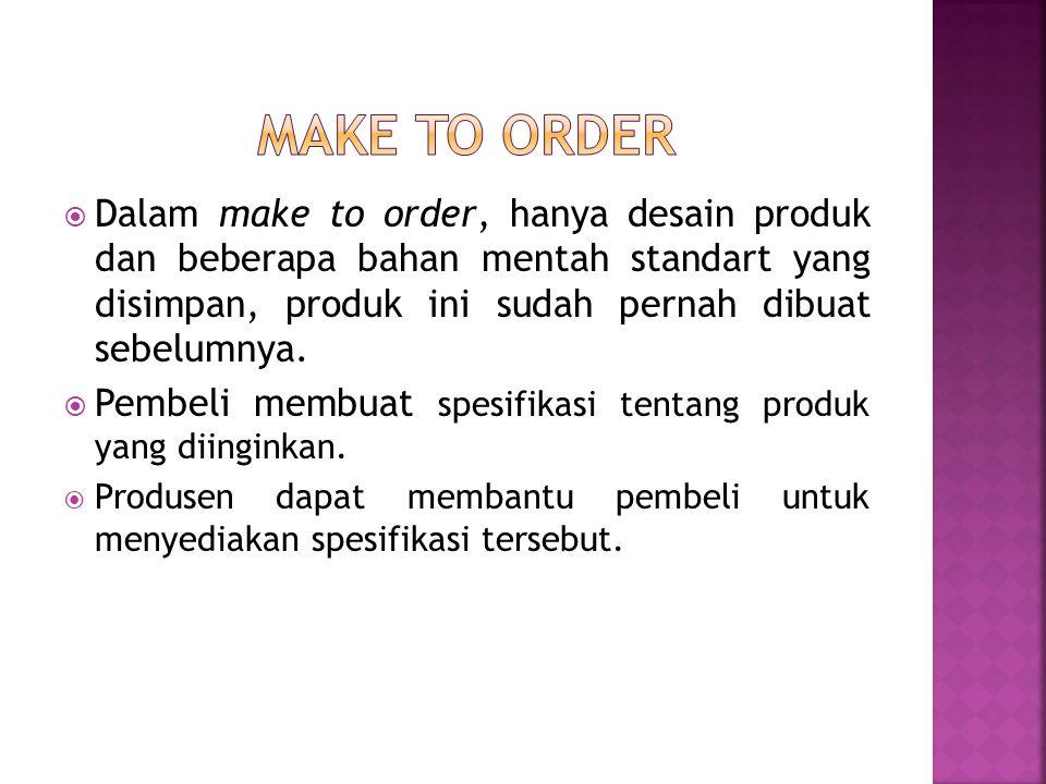 Make to order