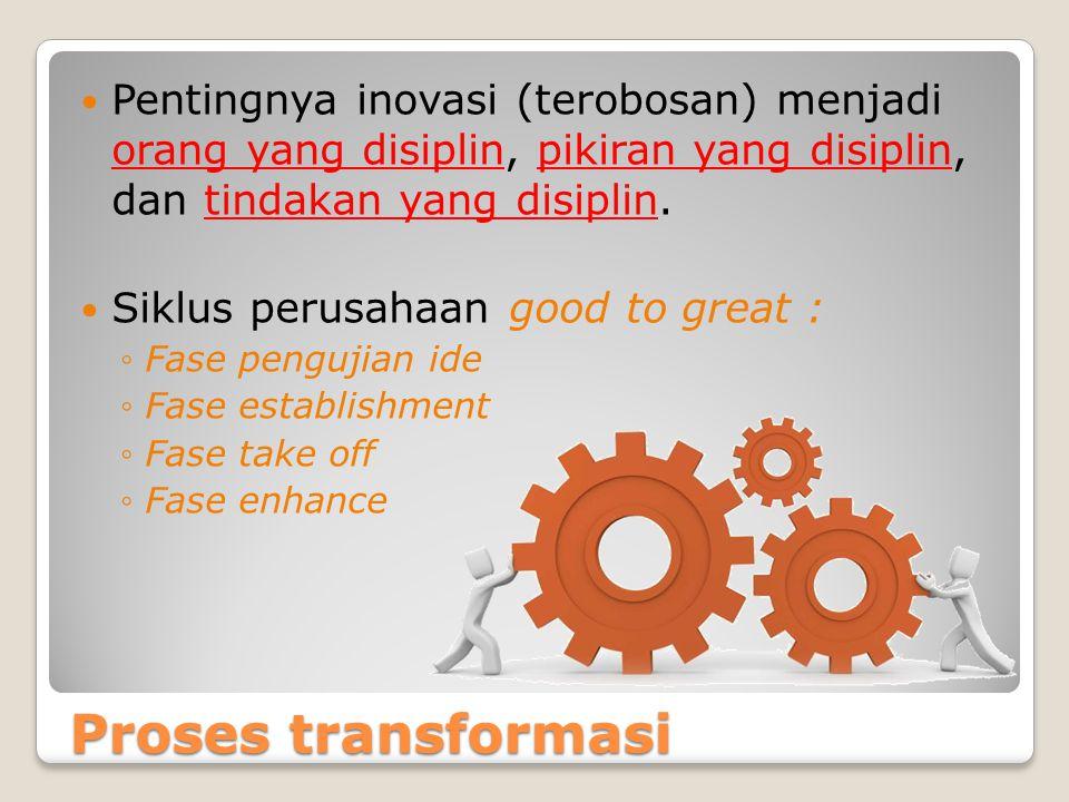 Pentingnya inovasi (terobosan) menjadi orang yang disiplin, pikiran yang disiplin, dan tindakan yang disiplin.