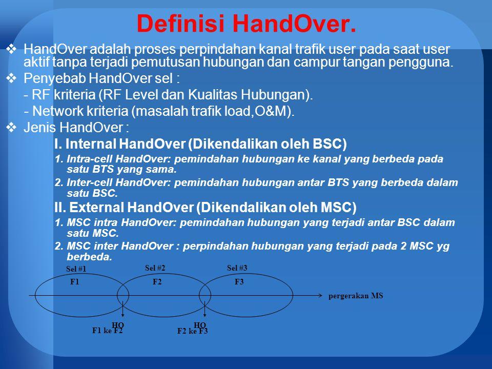 Definisi HandOver.