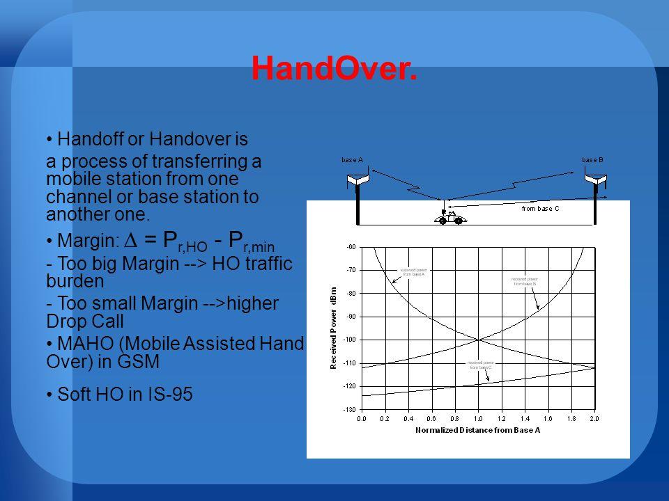 HandOver. Handoff or Handover is