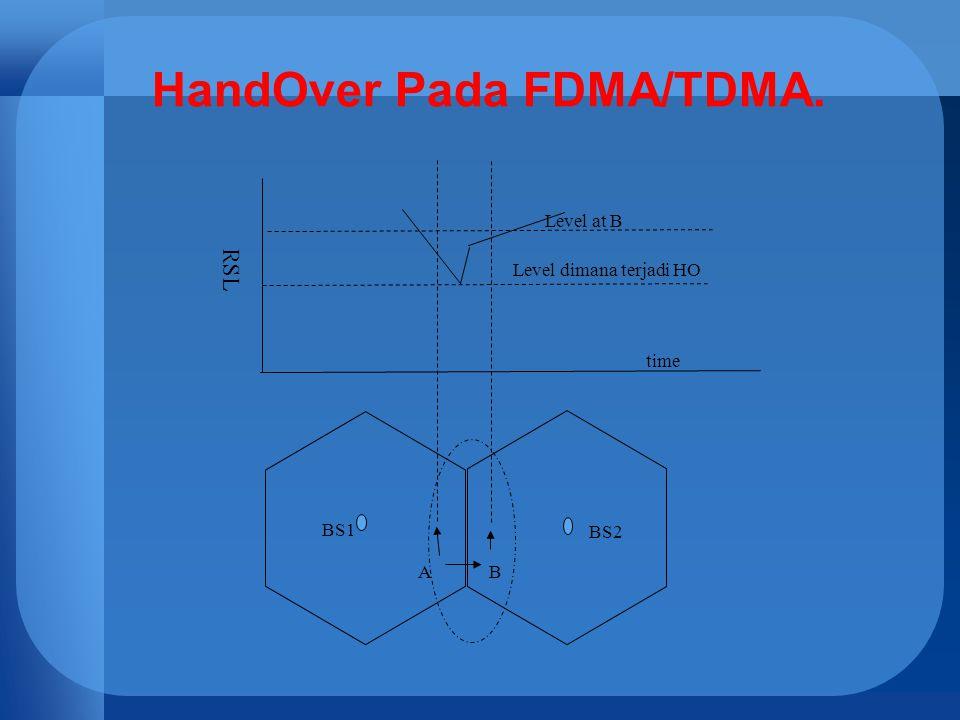 HandOver Pada FDMA/TDMA.