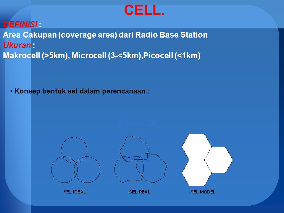 CELL. DEFINISI : Area Cakupan (coverage area) dari Radio Base Station