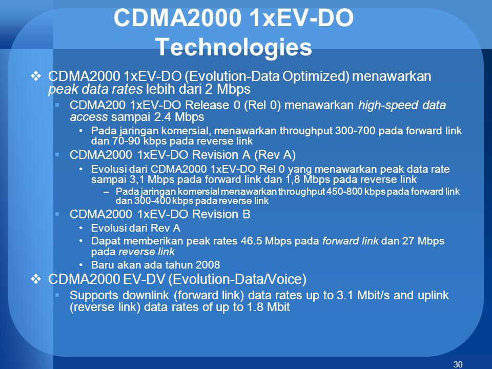 CDMA2000 1xEV-DO Technologies