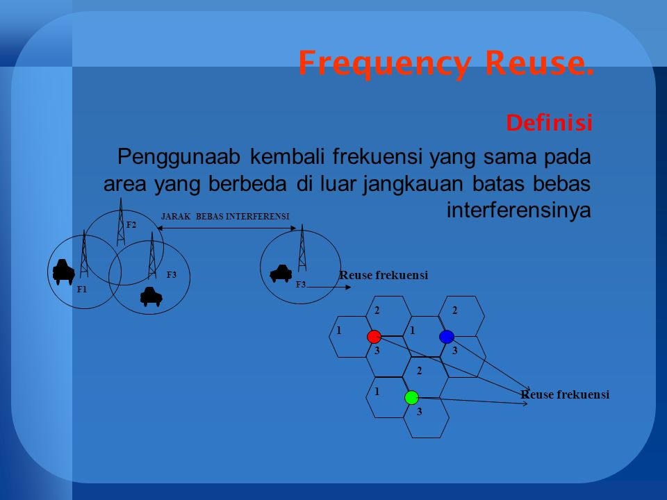 Frequency Reuse. Definisi