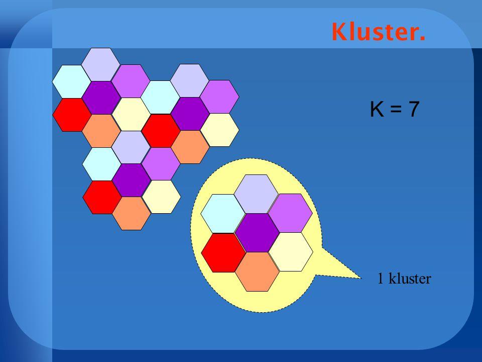 Kluster. K = 7 1 kluster