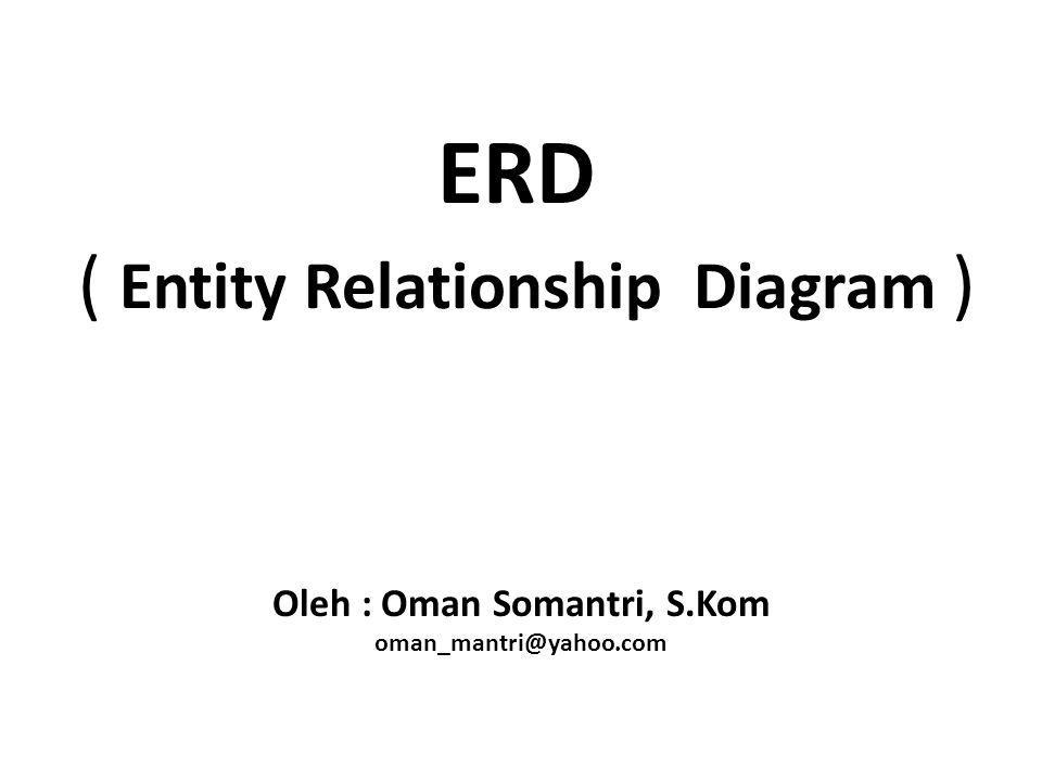 ERD ( Entity Relationship Diagram )