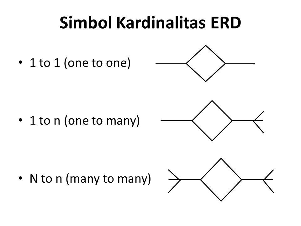 Simbol Kardinalitas ERD