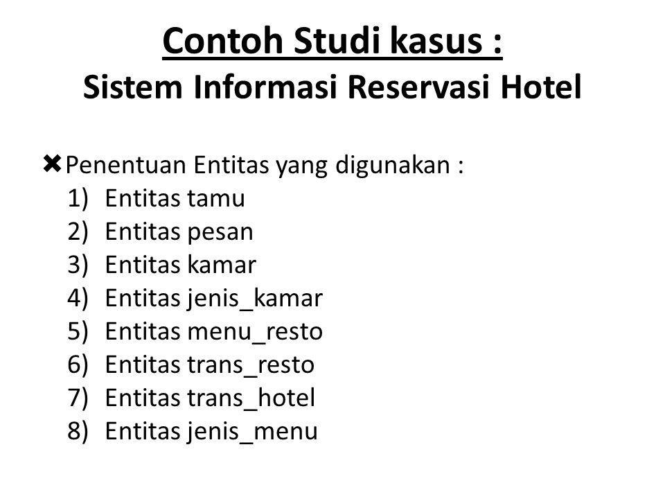 Contoh Studi kasus : Sistem Informasi Reservasi Hotel