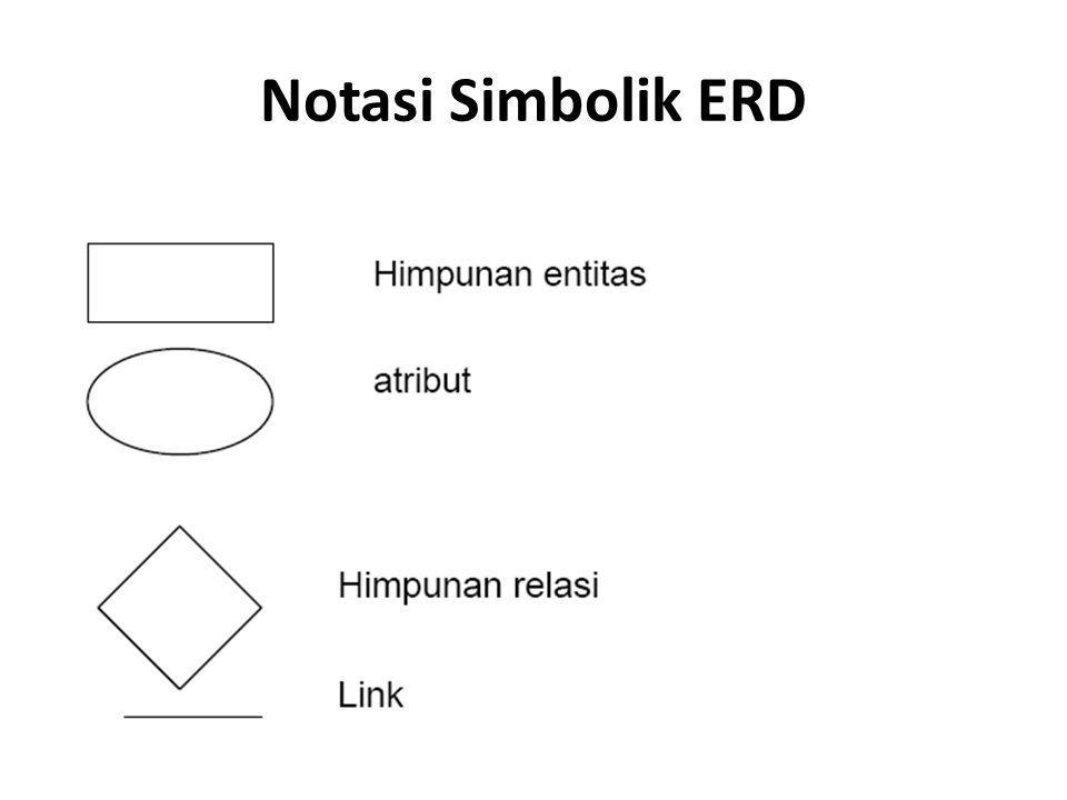 Notasi Simbolik ERD