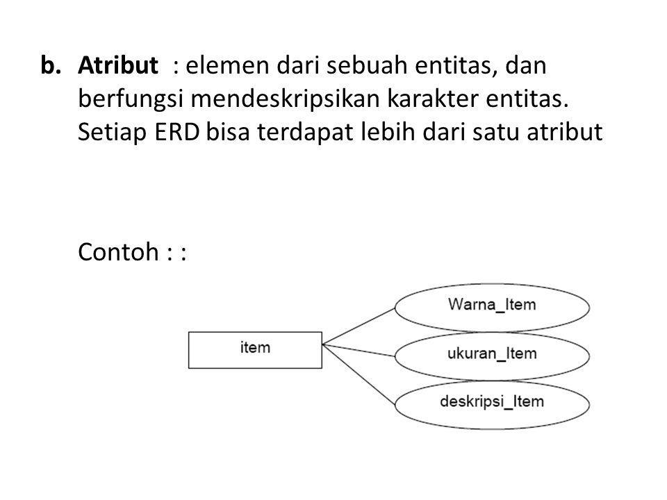 Atribut : elemen dari sebuah entitas, dan berfungsi mendeskripsikan karakter entitas. Setiap ERD bisa terdapat lebih dari satu atribut