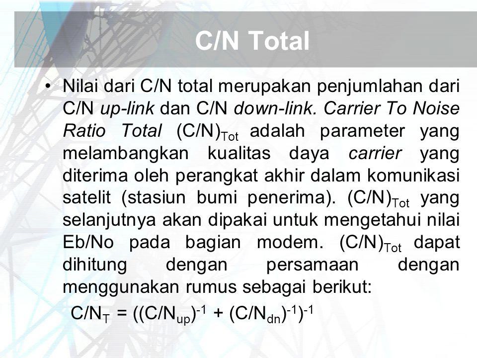 C/N Total