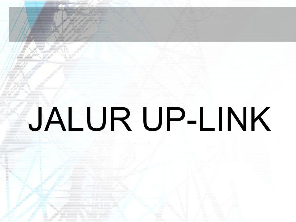 JALUR UP-LINK
