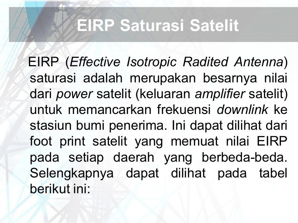 EIRP Saturasi Satelit