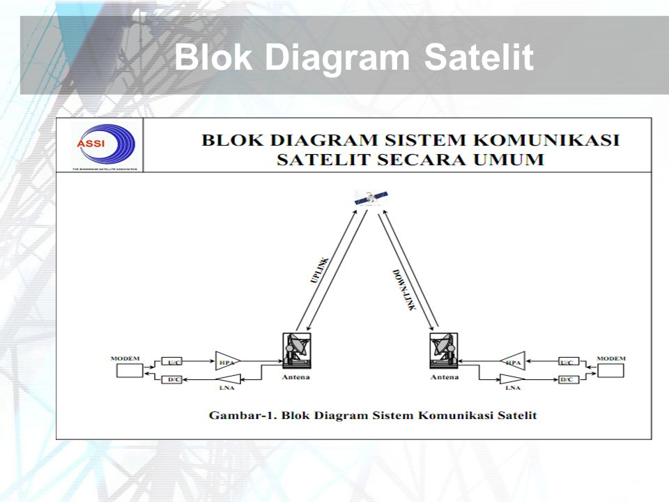 Blok Diagram Satelit