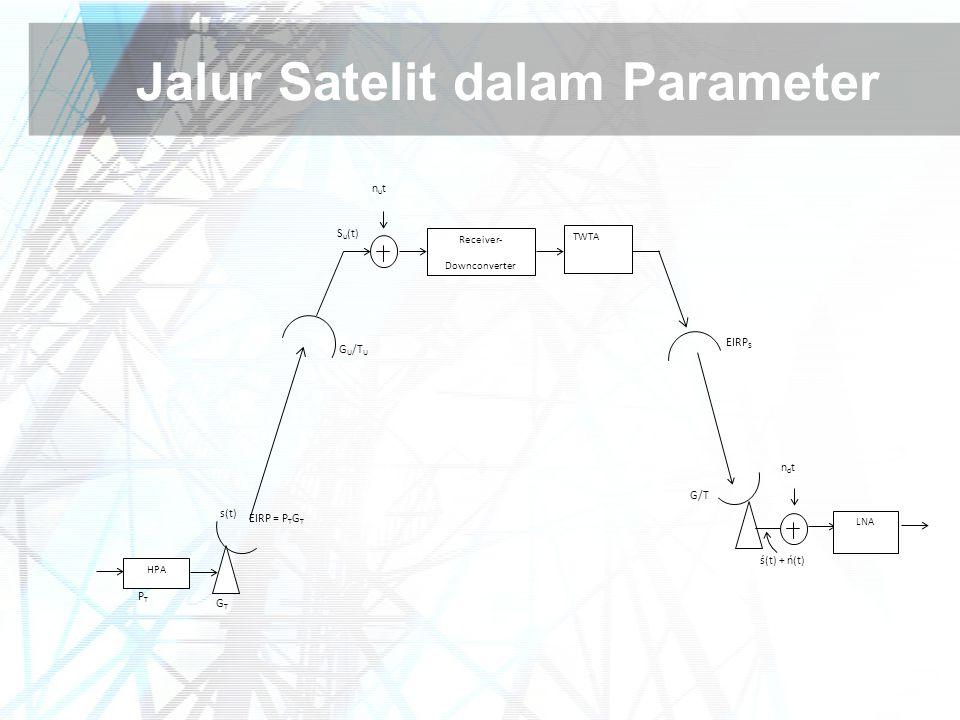 Jalur Satelit dalam Parameter
