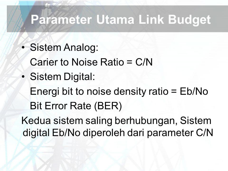 Parameter Utama Link Budget